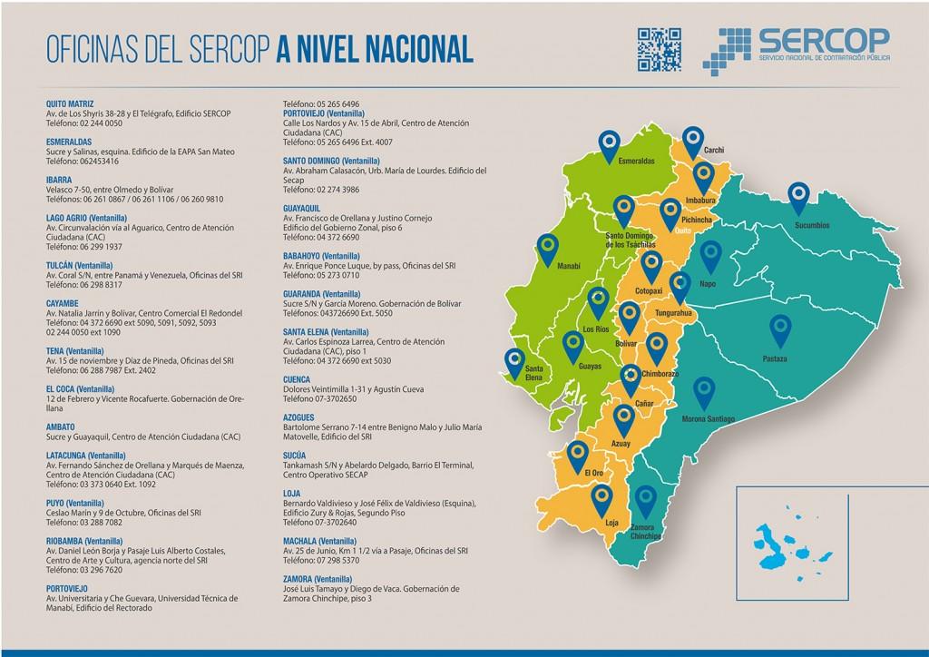 mapa_direcciones