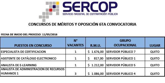 CONCURSOS DE MÉRITOS Y OPOSICIÓN 6TA CONVOCATORIA