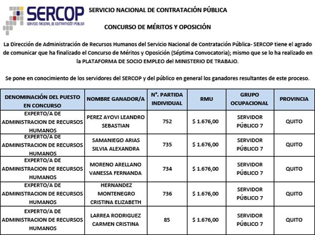 merito_resltados